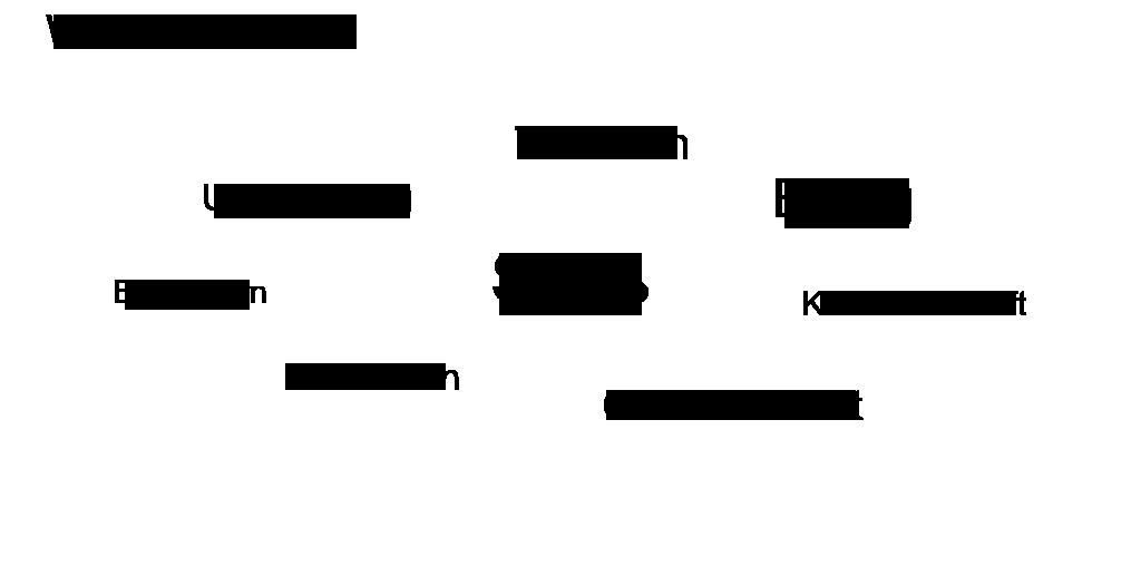 Schlagworte-musikabteilung